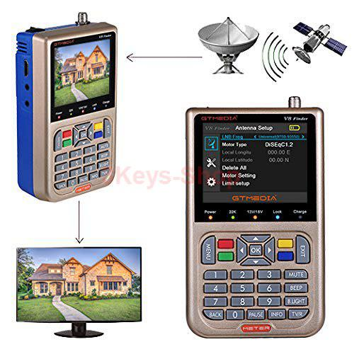 Satellite signal finder 【 OFFERS August 】 | Clasf